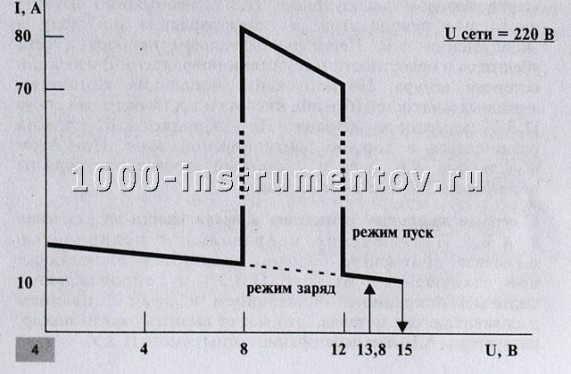 орион-700 инструкция - фото 3