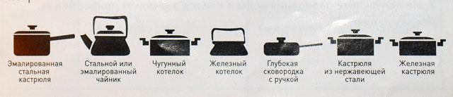 Совместимая посуда для индукционной плиты KITFORT KT-1020