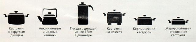 Несовместимая посуда для индукционной плиты KITFORT KT-1020